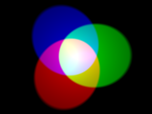 additive_color_mixing_simulated